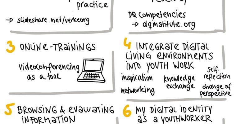 Youth work in digital era workshop